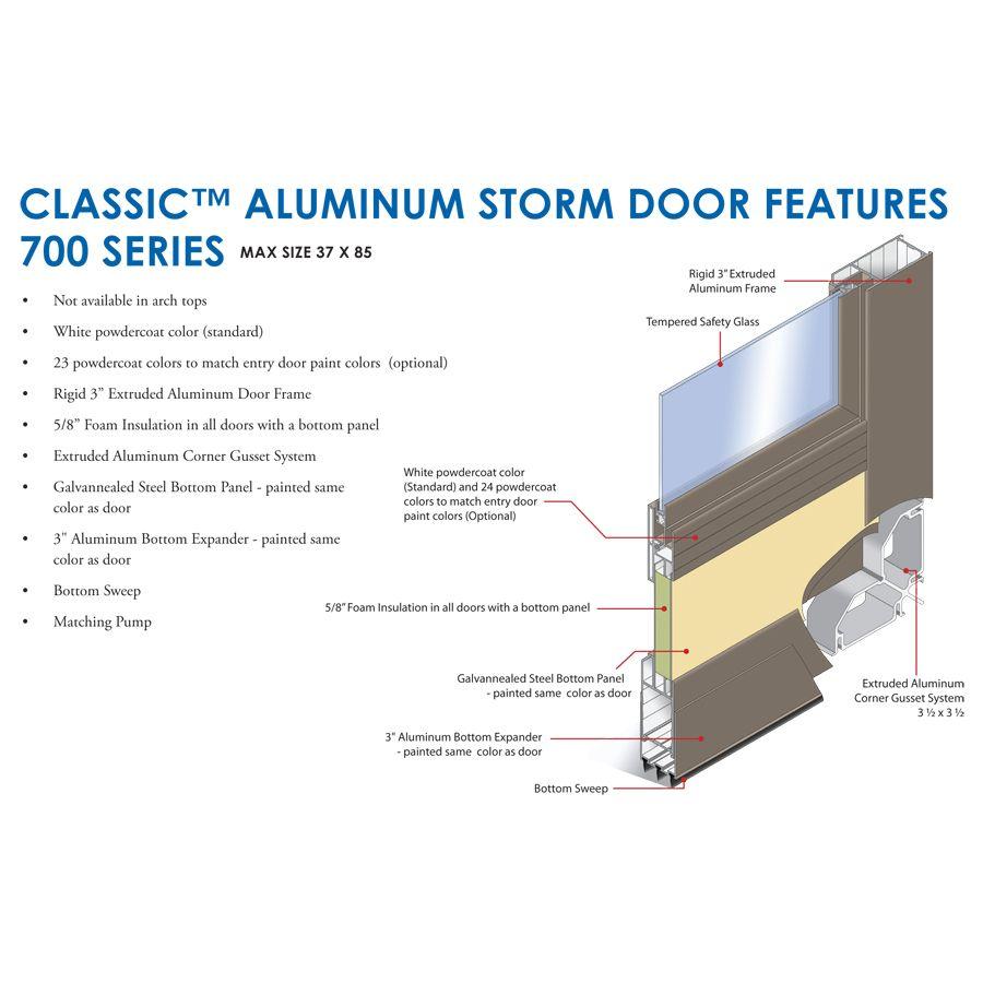 Pin By Hmi Doors On Aluminum Storm Doors Aluminum Storm Doors Classic Doors Aluminium Doors