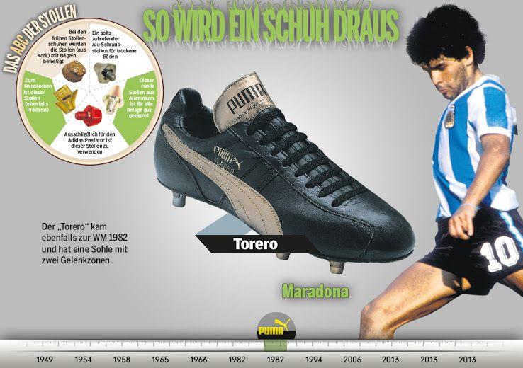 Resultado de imagen de botines puma brasil maradona