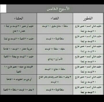 Pin By وهم On Se7ah Nutrition Diet Plan Health Fitness Nutrition Health Healthy