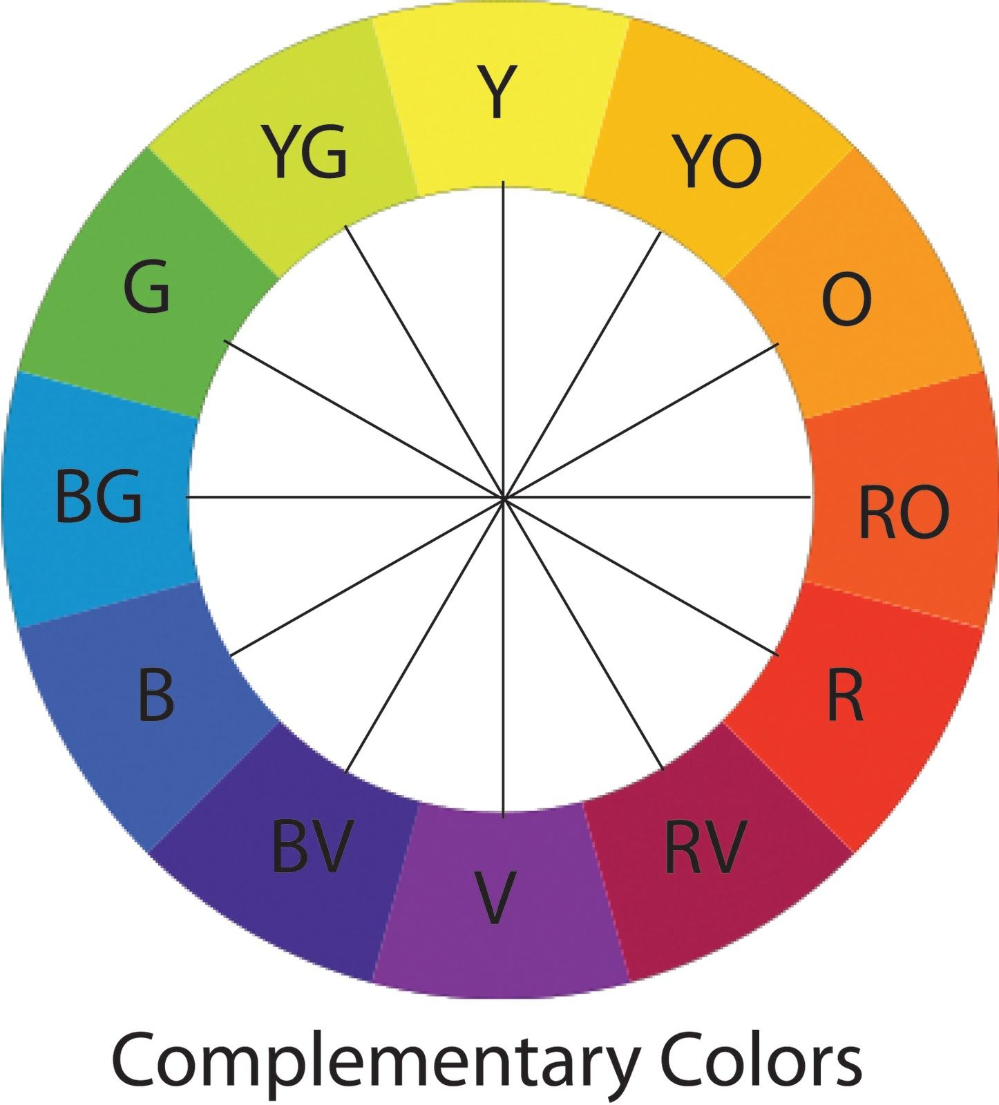 Color wheel complementary colors - Complementary Colors Complementary Colors Are Directly Across From Each Other On The Color