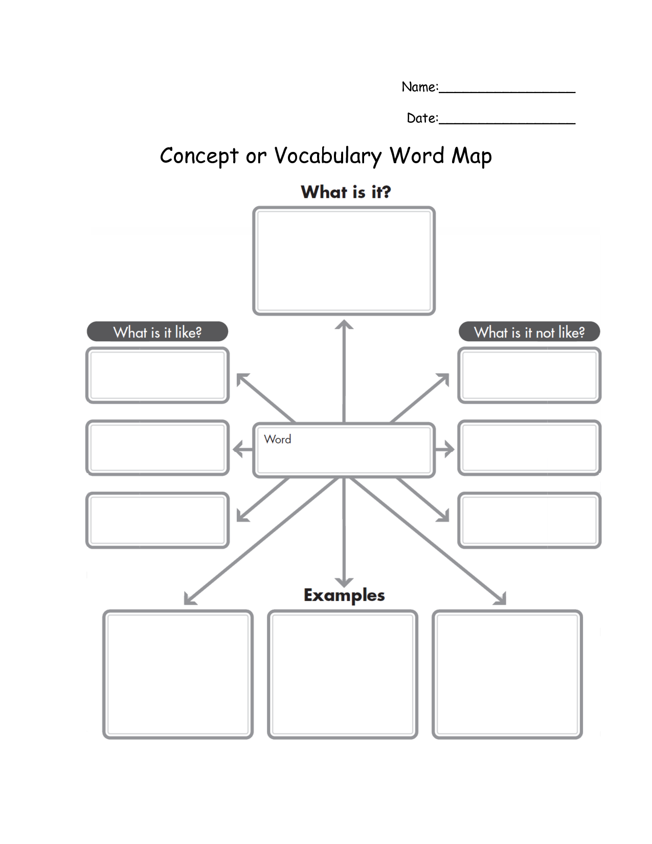 Mind Map Template For Word | Concept or Vocabulary Word Map ...
