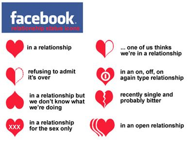 How Facebook relationship status should be