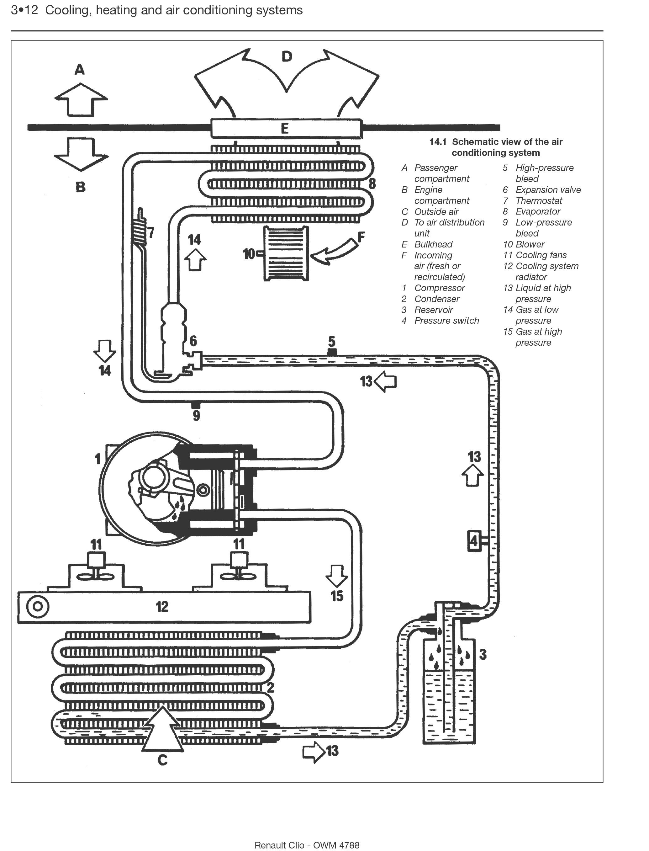 Wiring Diagram Of Car Aircon