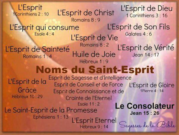 Les Noms Du Saint Esprit Faith In God Lord Bible