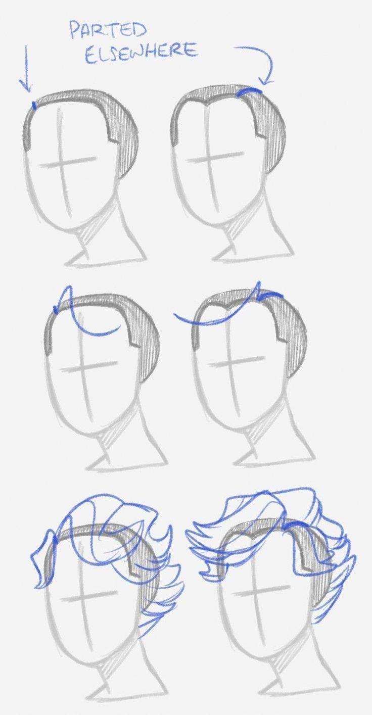 Photo of Zeichnen von Frisuren für Ihre Charaktere  – Charakter Sketch – #Charakter #Cha…,  #Cha #Ch…