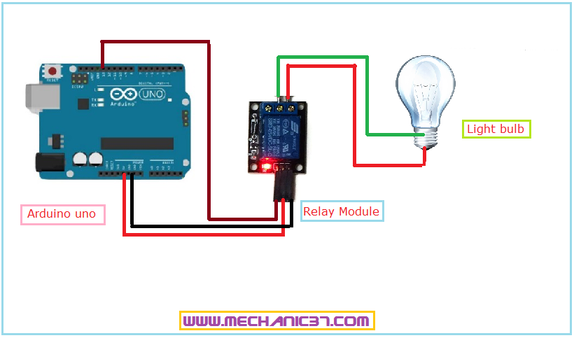 Android Proximity Sensor And Arduino Controlled Lamp In