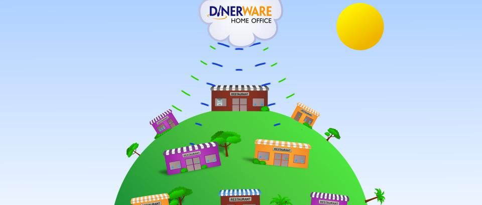 Dinerware Pos Restaurant Pos Software Intuitive Reliable Easy