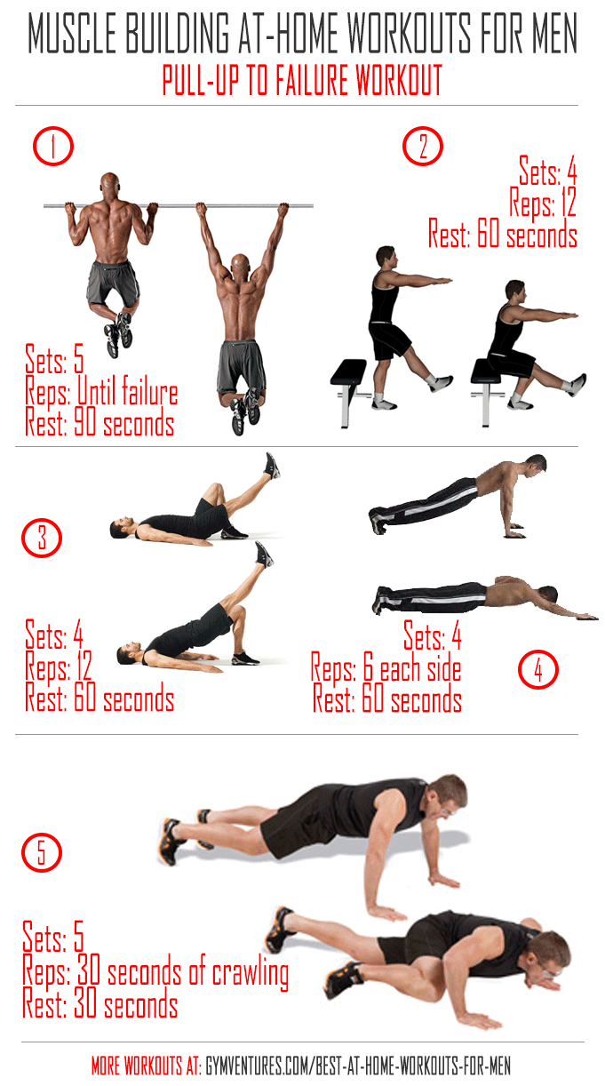 At Home Workouts For Men Pullup To Failure Workout Home Workout Men At Home Workouts Muscle Building Workouts