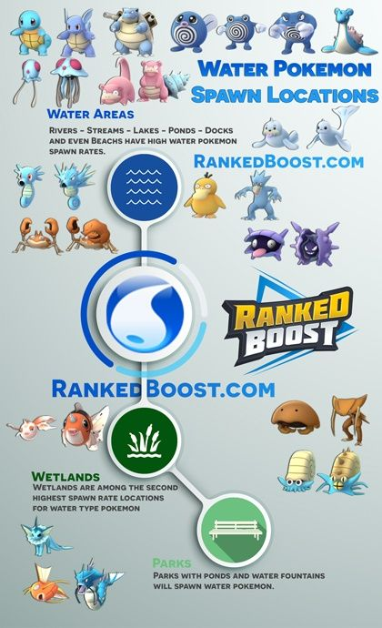 6286ccfb9c2b6b65238f965c0df5eb29 - How To Get More Pokemon To Spawn In Pokemon Go