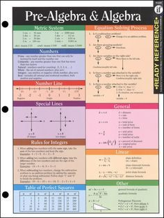 Ready Reference - Pre-Algebra & Algebra--for Alyson