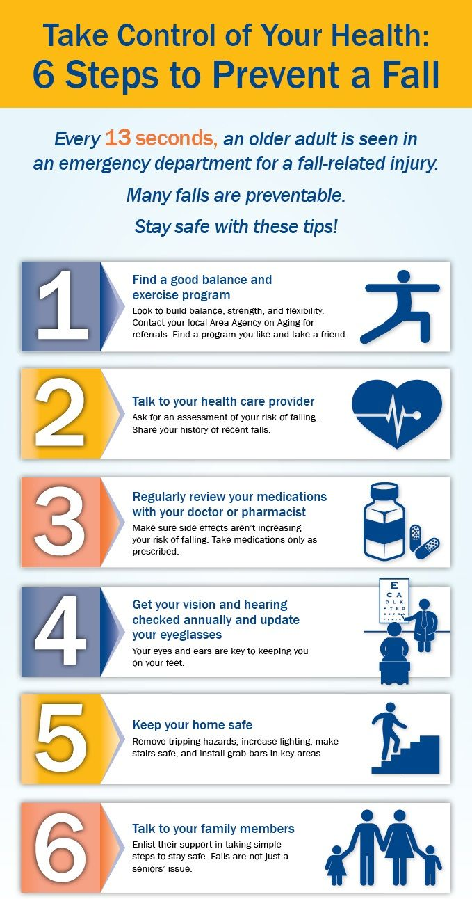 NCOAFallsFreeInfographic680pixels4 Fall prevention