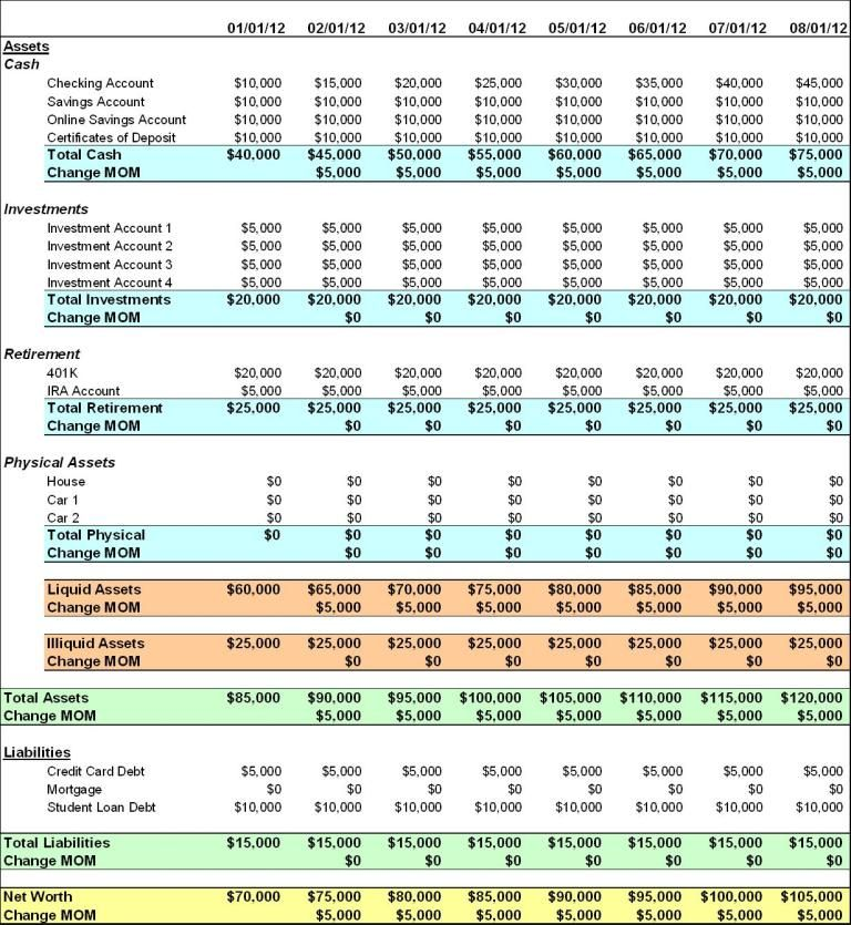 How to Calculate Your Net Worth Net worth, Financial