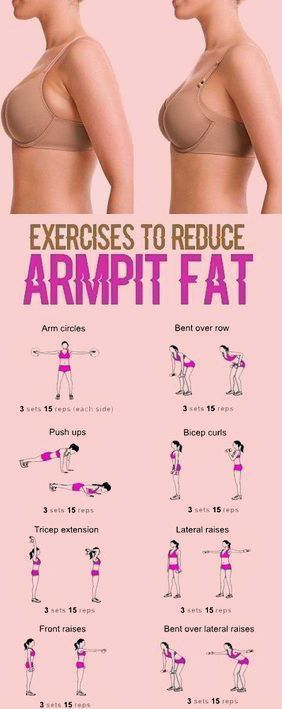 Photo of 8 Simple and Effective Exercises To Lose Arm Fit Fat