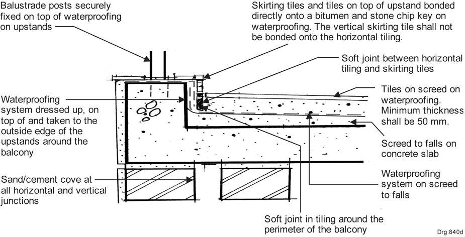 Concrete Tiles Detail Terrace Google Search Roof