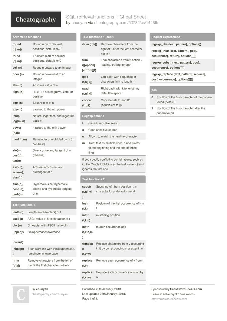 SQL retrieval functions 1 Cheat Sheet by chunyan http