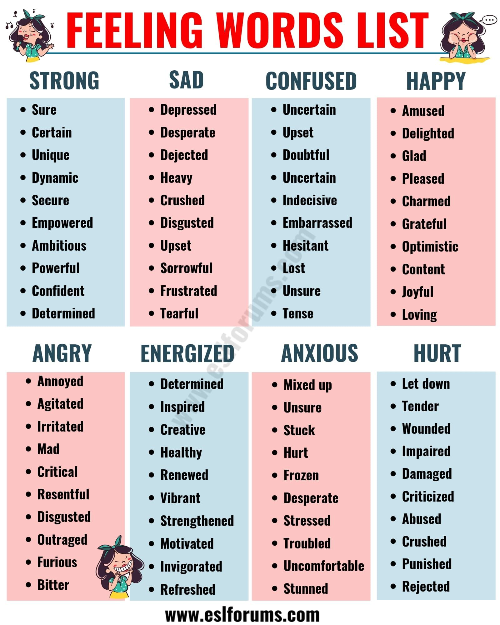List Of Adjectives The Ultimate List Of Adjectives In