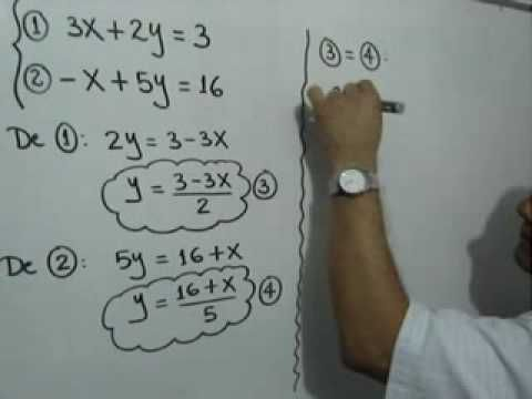 Sistema De Ecuaciones Lineales 2x2 Por Método De Igualación Sistemas De Ecuaciones Ecuaciones Videos Matematicas