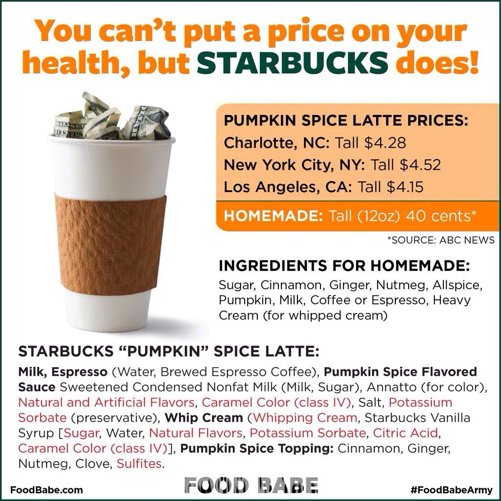 Buy From #starbucks For $4+ And Get A Chemical Concoction