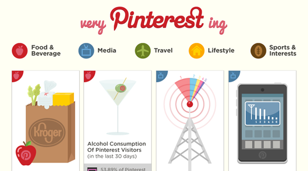 Just Pin It | The Pinterest Lifestyle Infographic