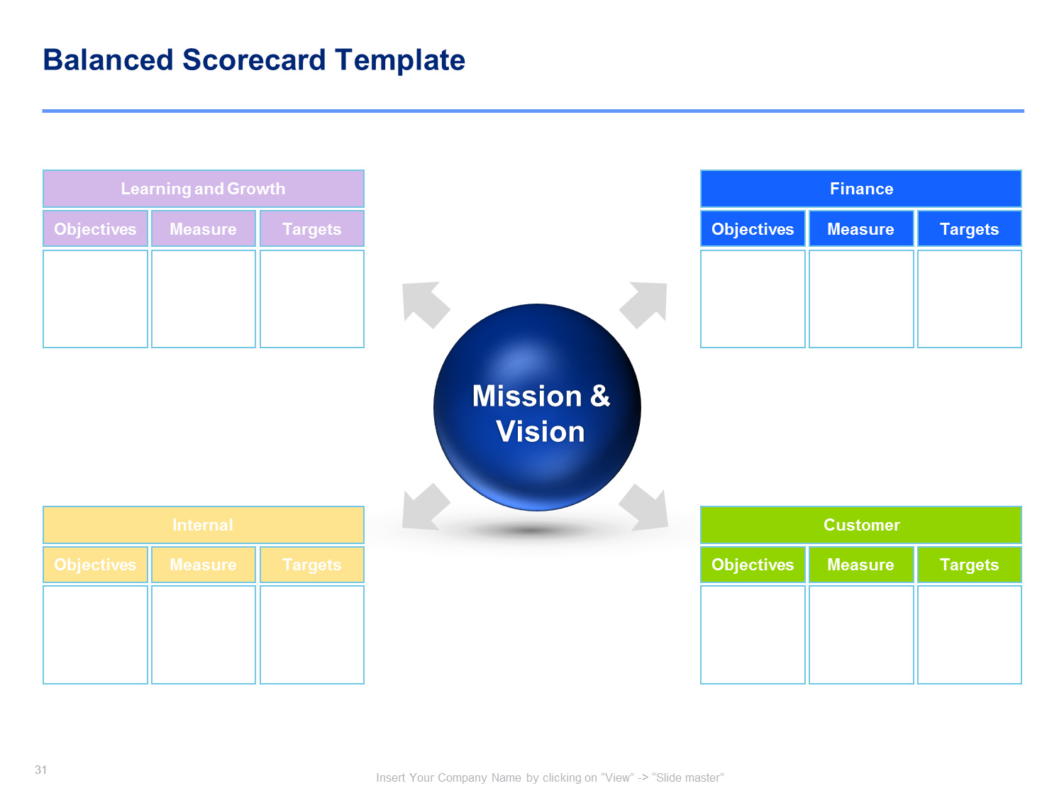 strategy map & balanced scorecard | template, reuse and students, Modern powerpoint