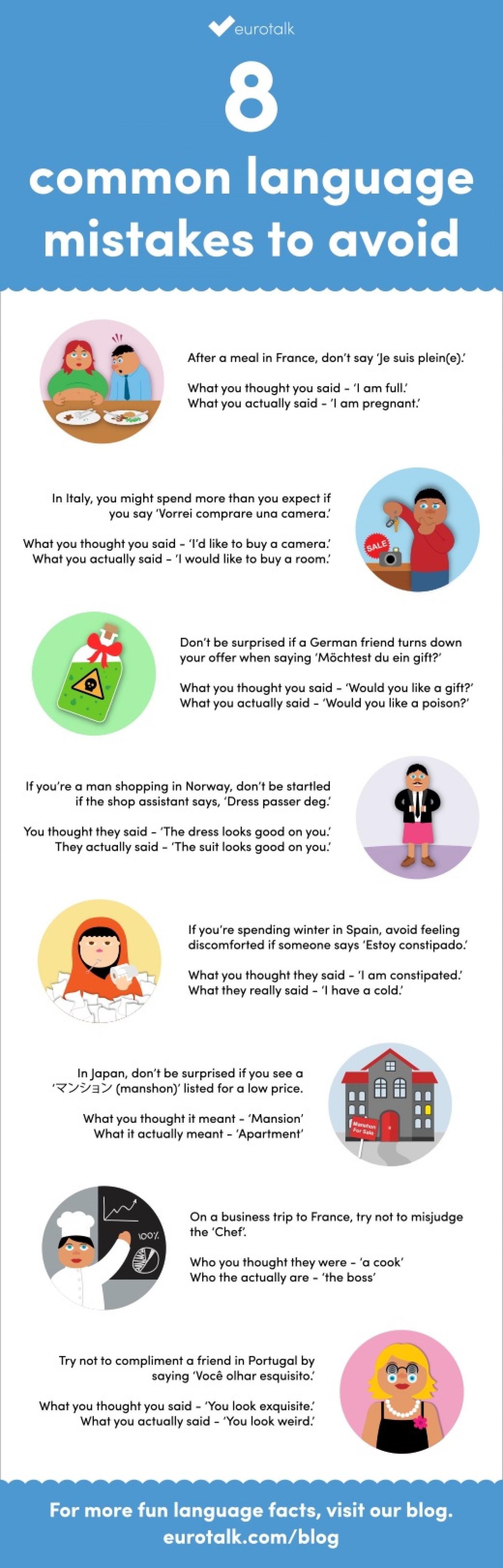 8 Common Language Mistakes to Avoid Infographic