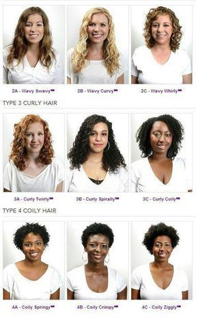 49+ Hispanic hair types ideas