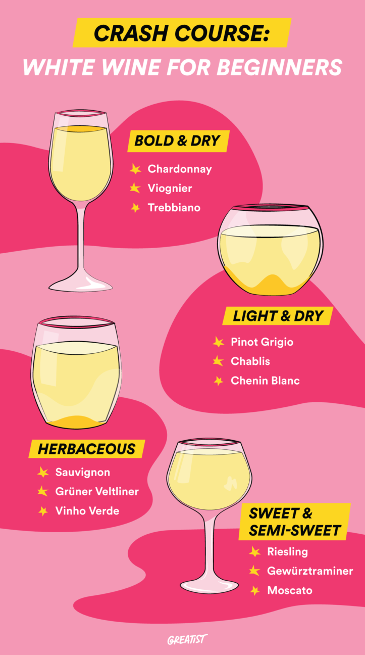 White Wine for Beginners: Everything You Need to Know
