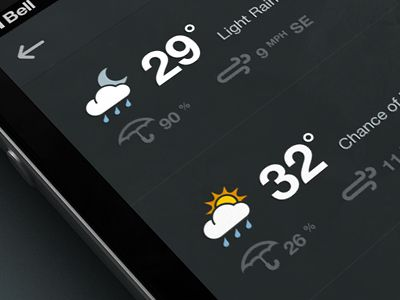 Hourly Forecast by Rally Interactive (via Dribbble - http://dribbble.com/shots/898742-Hourly-Forecast)