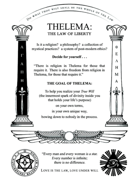 Image result for thelema infographic