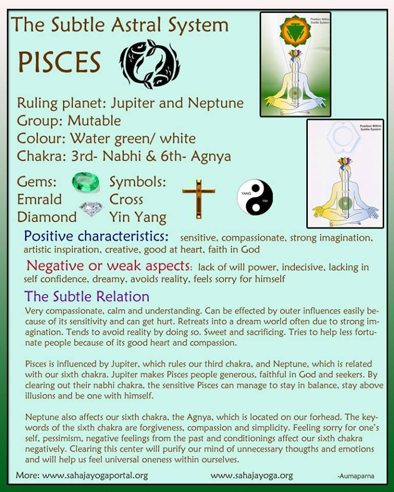 Subtle Healing of Zodiac Signs – Pisces :: 3rd & 6th / Solar