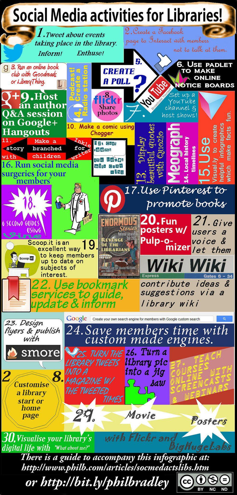 Social media activities for libraries Flickr