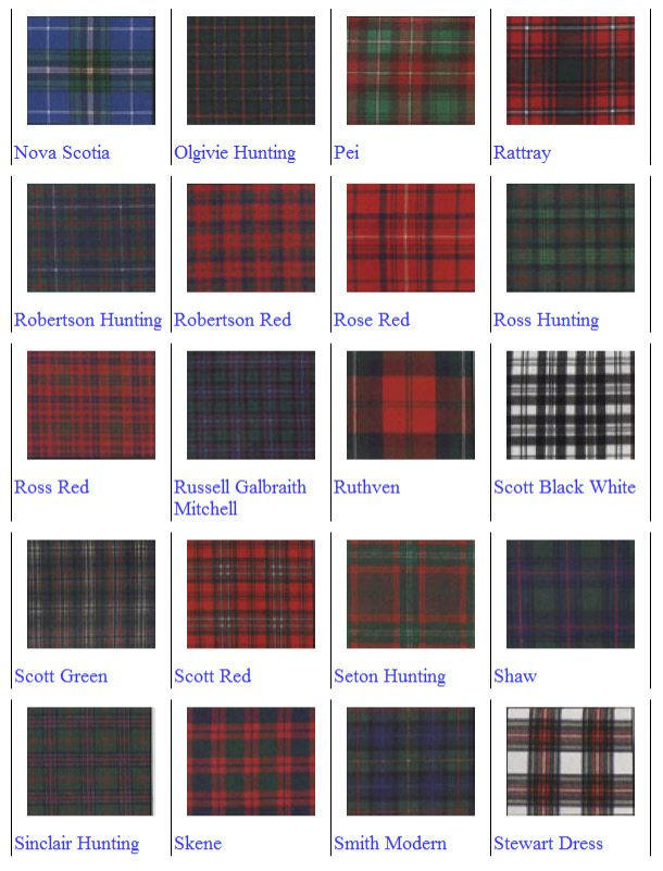 Tartan Pattern scottish tartan patterns - the tartan patterns are available at
