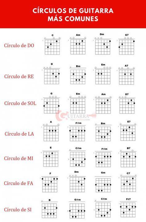 Círculos de guitarra. Aprende a tocarlos todos aquí