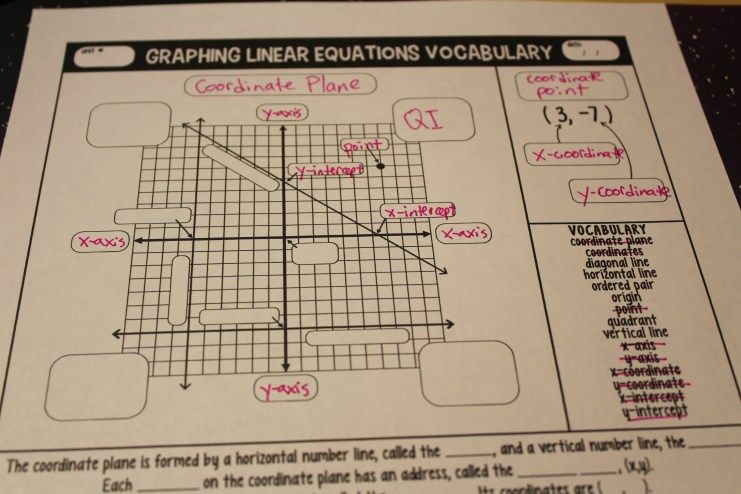 Graphing Linear Equations Vocabulary Worksheet Answer Key