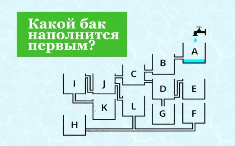 Kakoj Sosud Napolnitsya Pervym Zadachi Otvet Zagadki