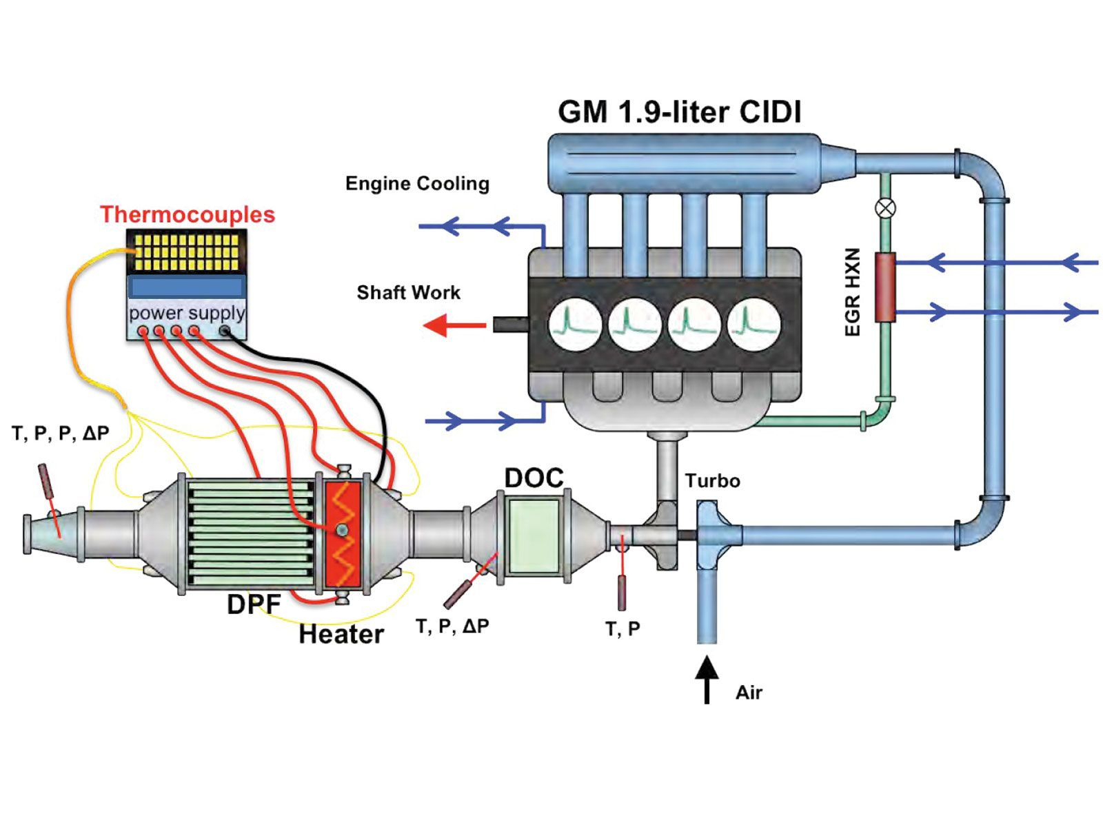 Diagram Simple Generator Ems Stinger 4424 Wiring Electric Eee Electronics Electrical