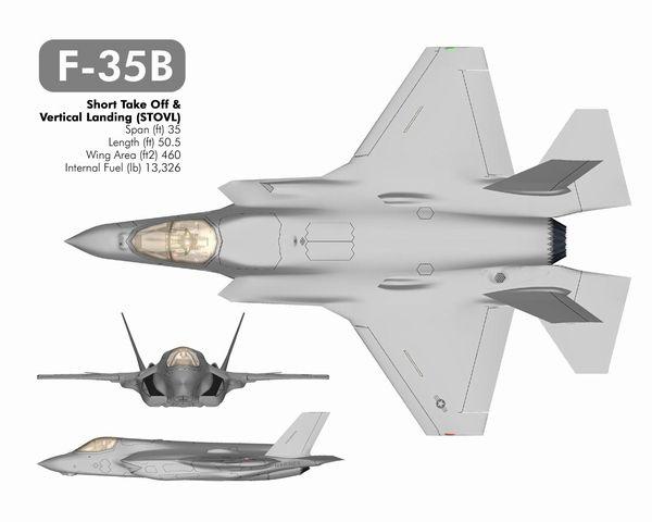 Lockheed Martin F-35B