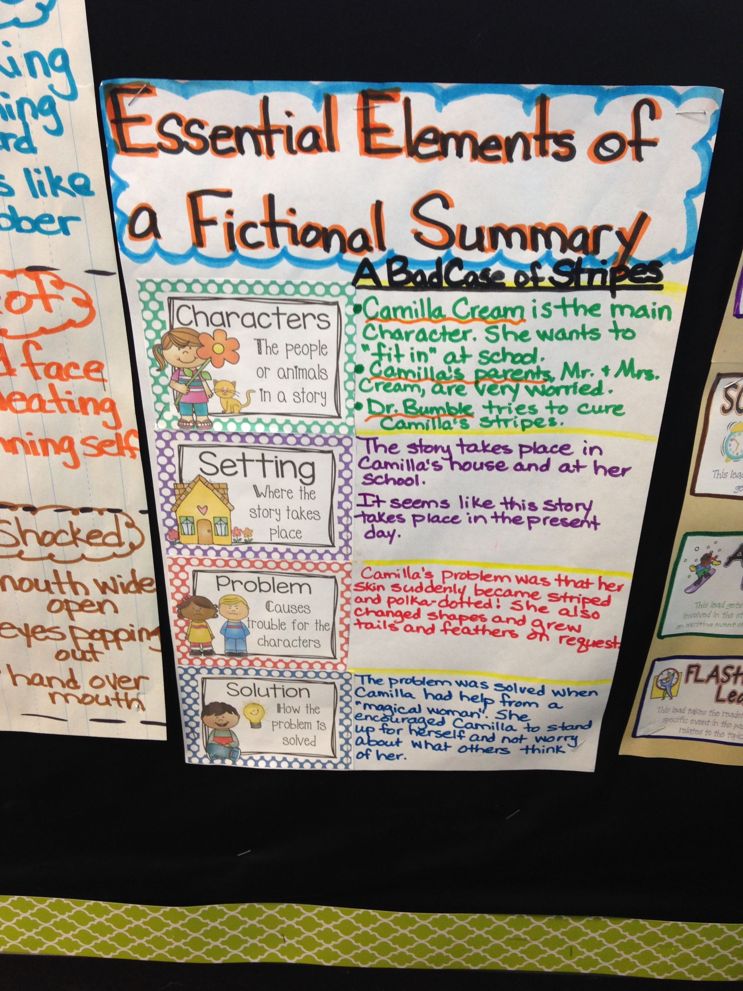 This Is An Anchor Chart That Students Created After