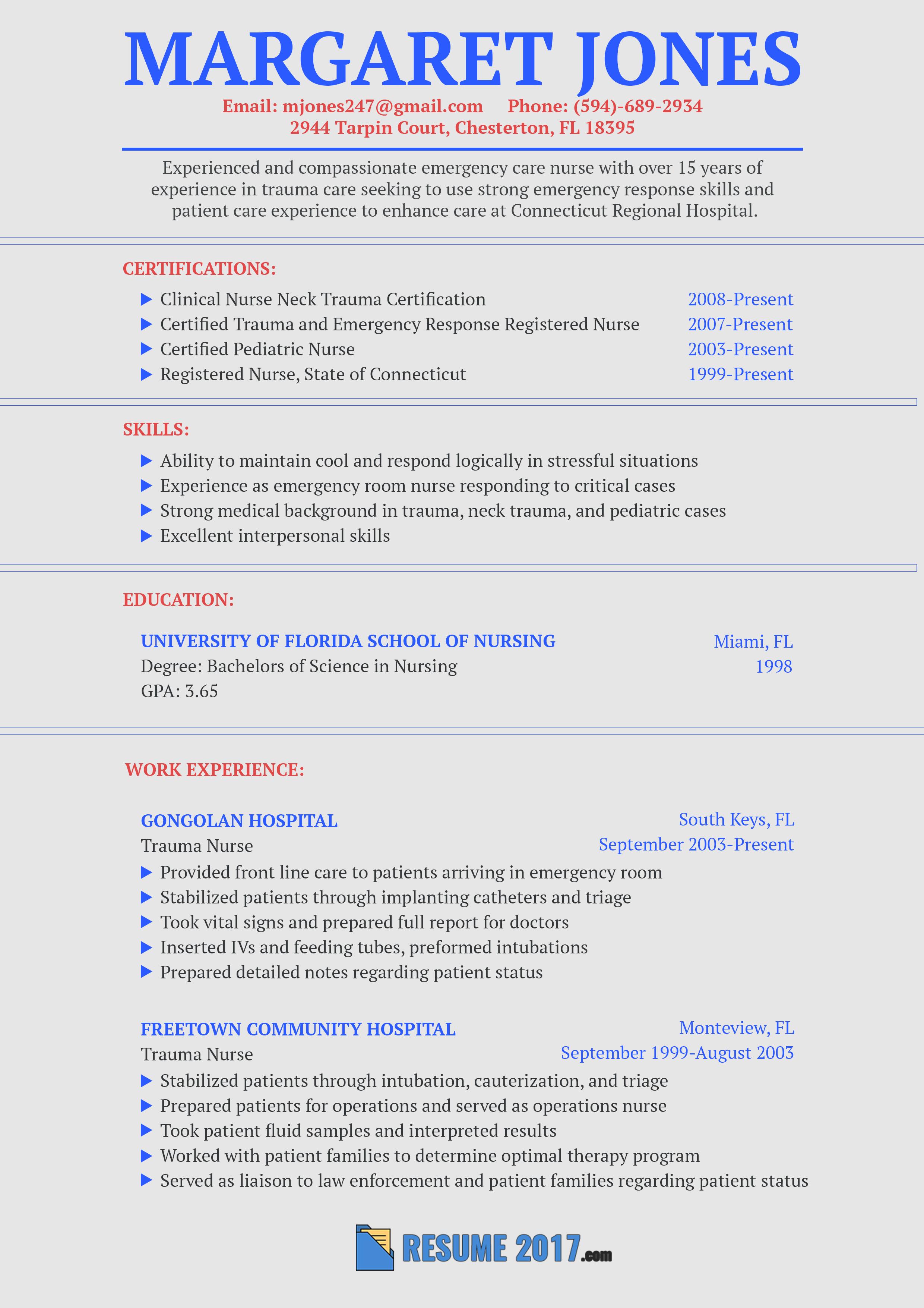 Pin by Resume 2018 Samples USA on Nurse Resume Sample 2018  Resume Resume tips Nursing resume