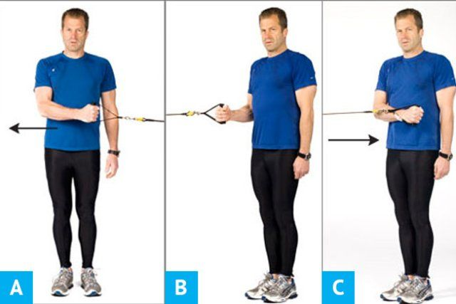 10 Forms of Resistance Training That Strengthen Your Muscles   Diet & Fitness   US News