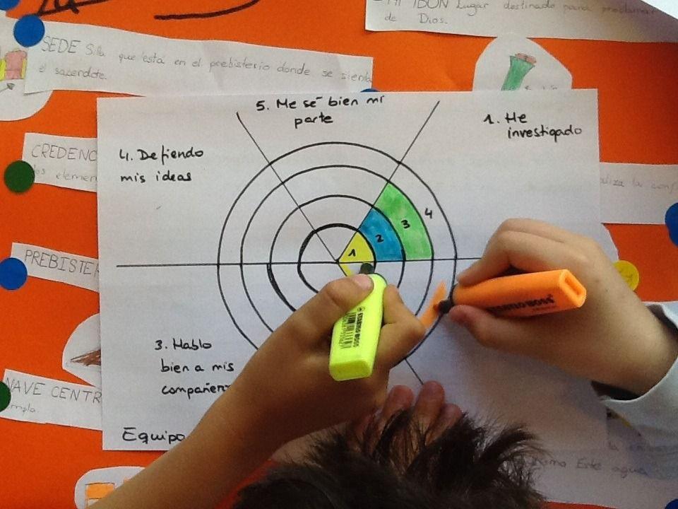 lamunix Proceso de enseñanza, Actividades de aprendizaje