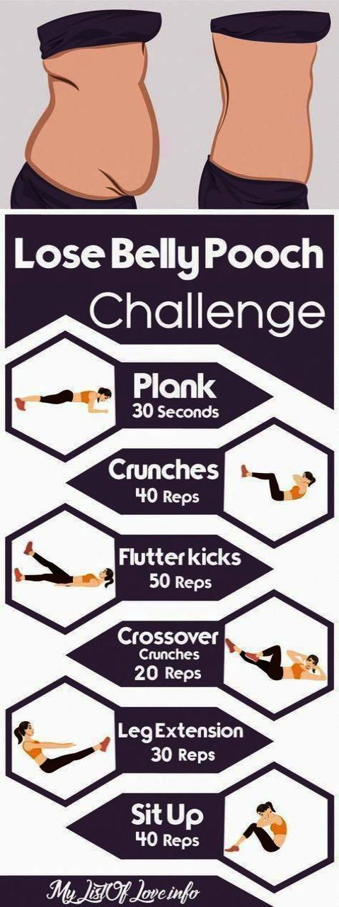 Ab Workout Bodybuilding Home of Ab Exercises For Six Pack my Ab Exercises For Different Muscles her Ab Workout Routine For Flat Stomach that Ab Exercises For After C-section
