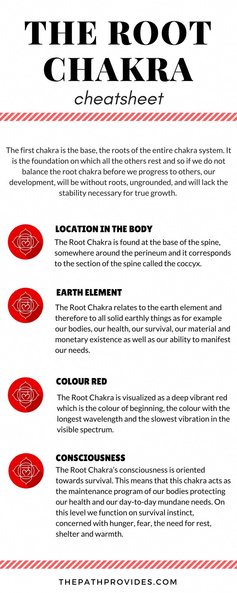 Root Chakra Chakra Affirmation Chakra Mantra Chakra Energy