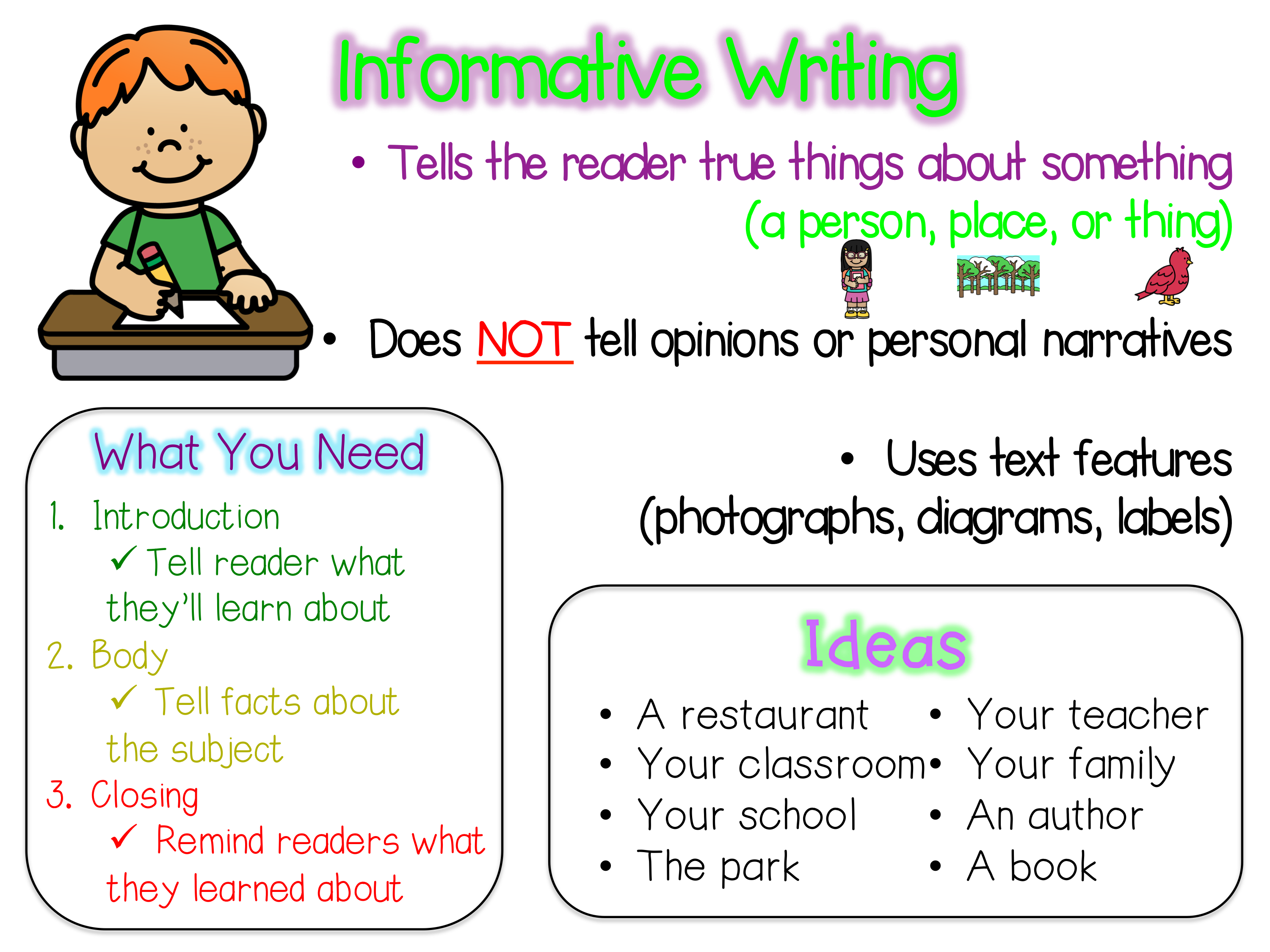 features of informative writing