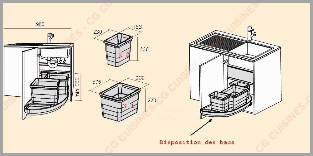 Resultat De Recherche D Images Pour Meuble De Cuisine Poubelle D