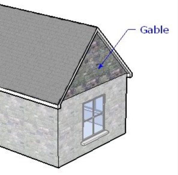 Picture Of A Gable Roof: Gable- Triangle End Wall On A House (pitched Roof Is Often