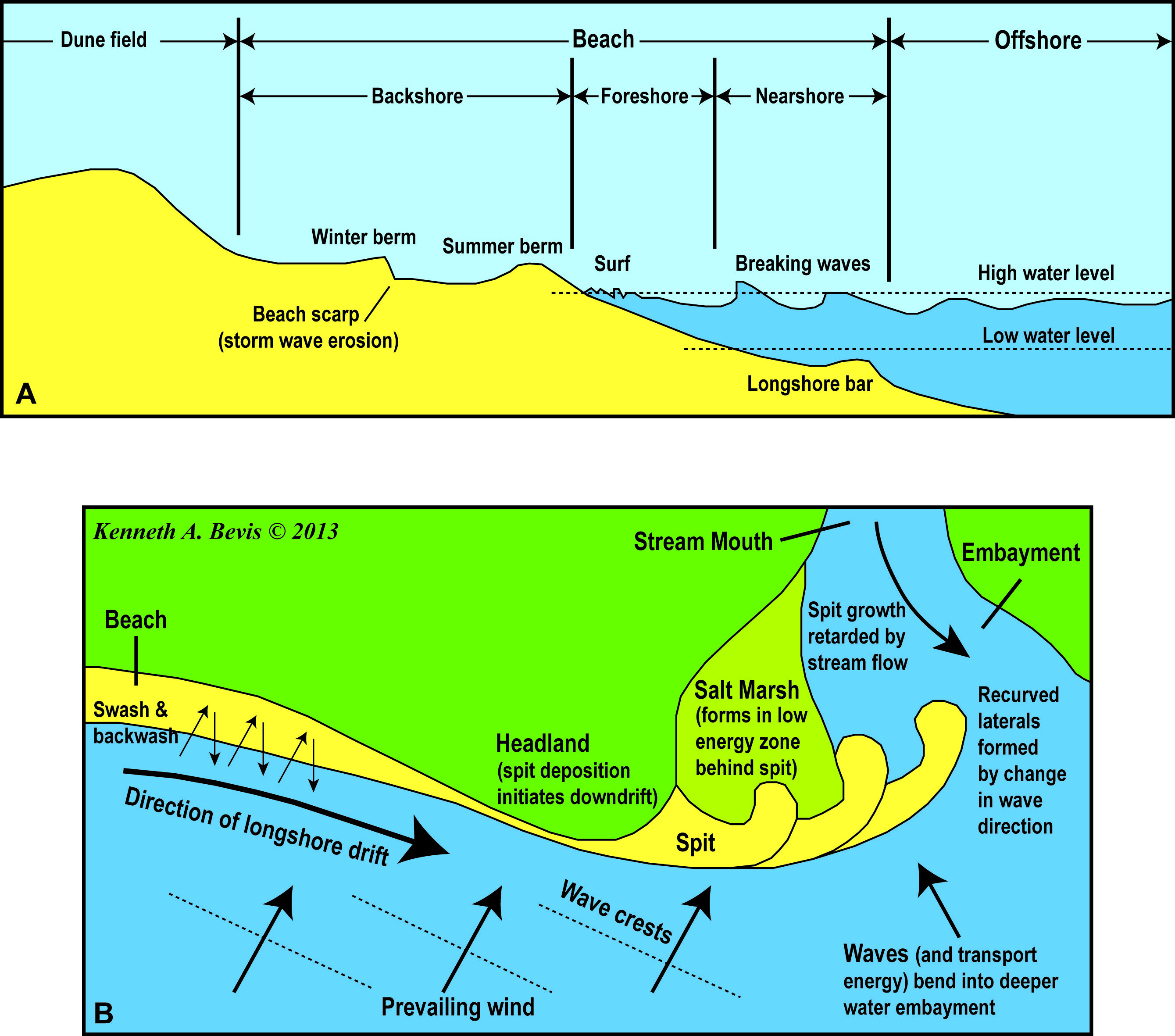 an introduction to broad analysis of igneous rocks in earths geology Lecture 2 classification of igneous rocks friday, january 28th, 2005  modal analysis of a rock gives the following mineral proportions  lecture 2 classification].