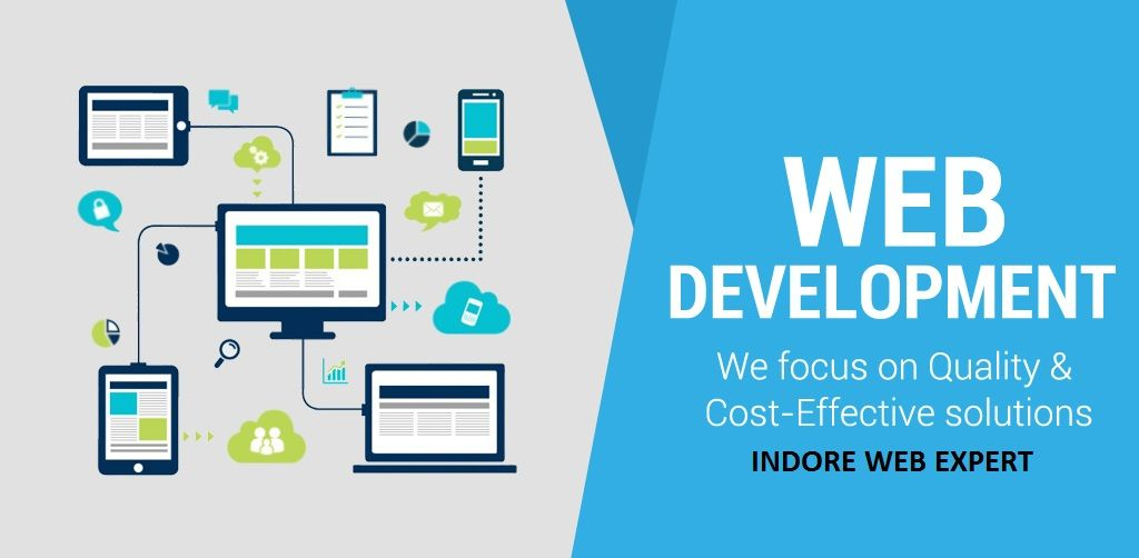 The Websites Can Be Dedicated To The Individuals Or They Can Serve Special Purposes The Web Web Development Website Design Company Website Development Company