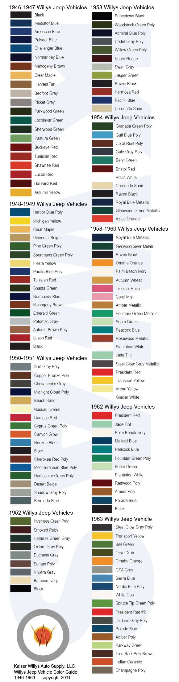 Kaiser Willys Jeep Vehicle Color Guide 1946 1963 Jeeps Jeep