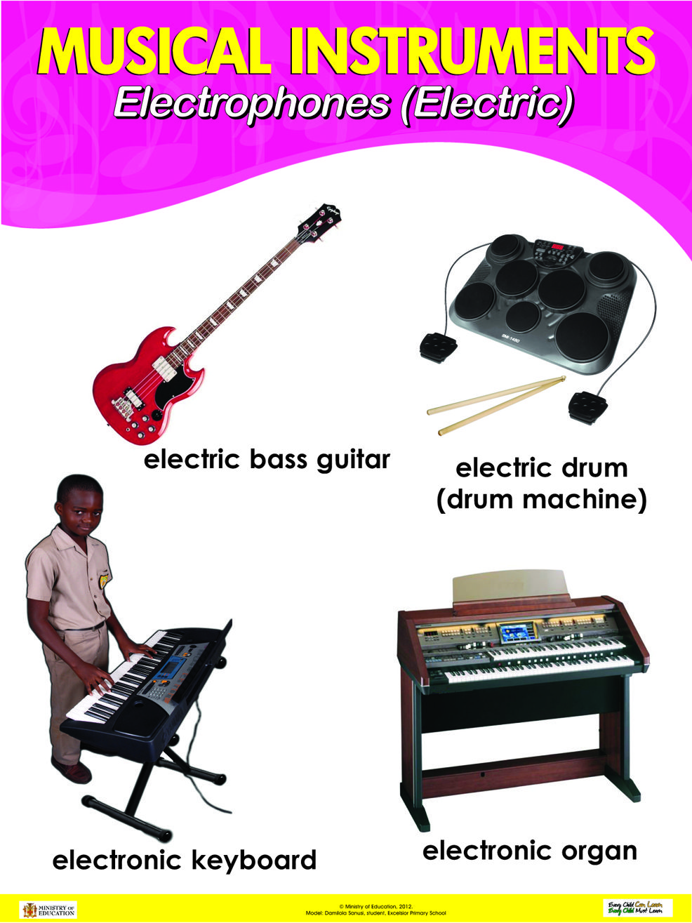 Electrophones or electric instruments | Grades 4-6 Music ...
